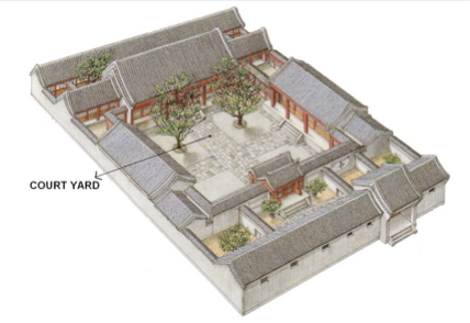courtyard_houses1.png